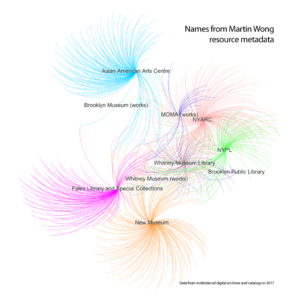 Wong_network_full_no_labels_with_title