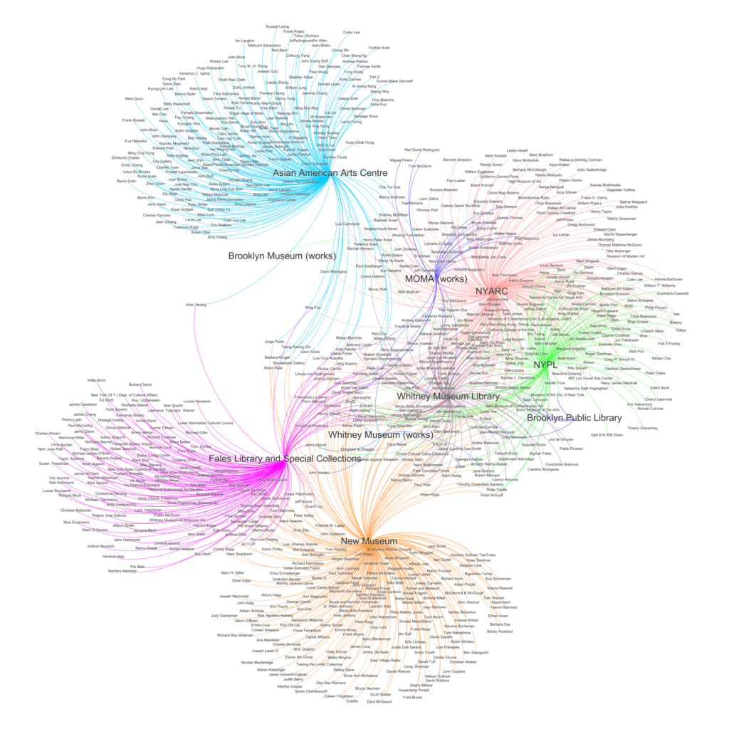 Wong_network_full_with_labels
